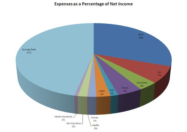 expenses_net