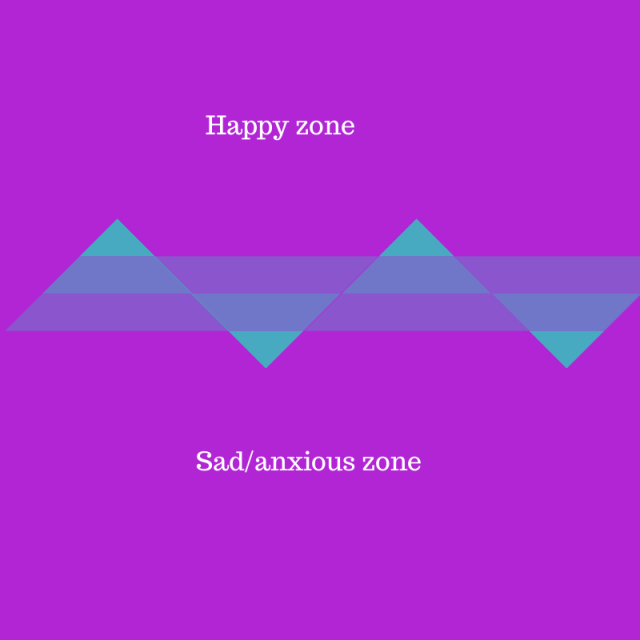 Happy zone(1)
