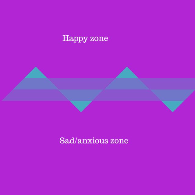 Happy zone(1)